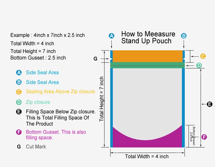how to measure the bags